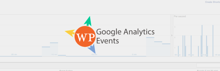 Track just about anything in WordPress with Google Analytics